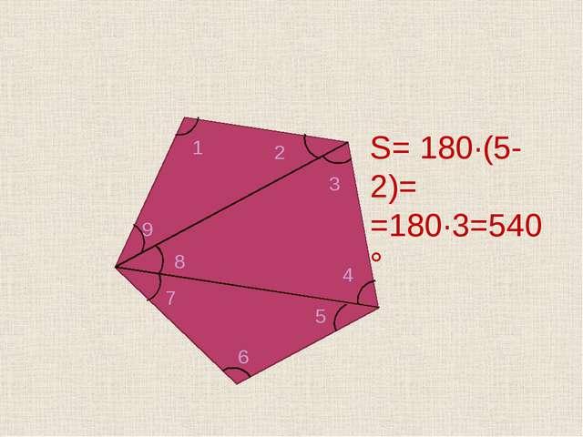 1 2 3 4 5 6 7 8 9 S= 180·(5-2)= =180·3=540°