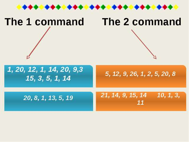 The 1 command The 2 command 1, 20, 12, 1, 14, 20, 9,3 15, 3, 5, 1, 14 21, 14,...