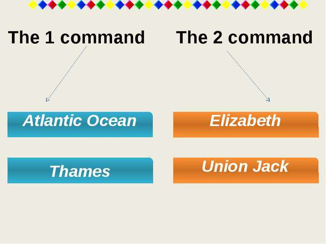 The 1 command The 2 command Atlantic Ocean Union Jack Thames Elizabeth