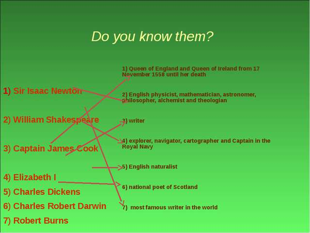 Do you know them? 1) Sir Isaac Newton 2) William Shakespeare 3) Captain Jame...