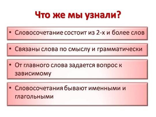 C:\Documents and Settings\xxx\Рабочий стол\Фестиваль\Новая папка\приложение1\Слайд16.JPG