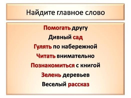 C:\Documents and Settings\xxx\Рабочий стол\Фестиваль\Новая папка\приложение1\Слайд6.JPG