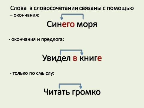 C:\Documents and Settings\xxx\Рабочий стол\Фестиваль\Новая папка\приложение1\Слайд7.JPG
