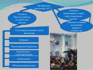Октябрьская революция 1917 г. Сложное Многоуровневое историческое явление Поп