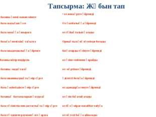 Тапсырма: Жұбын тап Егер баланы үнемі сынап-мінесе• ол жеккөруге үйренеді