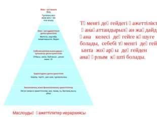 Маслоудың қажеттіліктер иерархиясы Төменгі деңгейдегі қажеттіліктер қанағатта