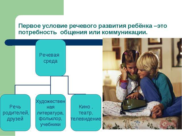 Первое условие речевого развития ребёнка –это потребность общения или коммуни...