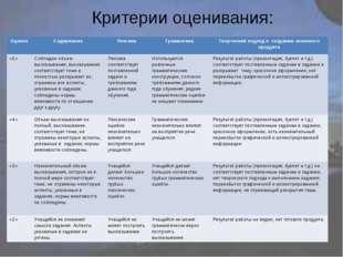 Критерии оценивания: Оценка Содержание Лексика Грамматика Творческий подход к