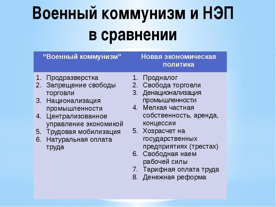 Регулятор Температуры Рт 2000 Инструкция