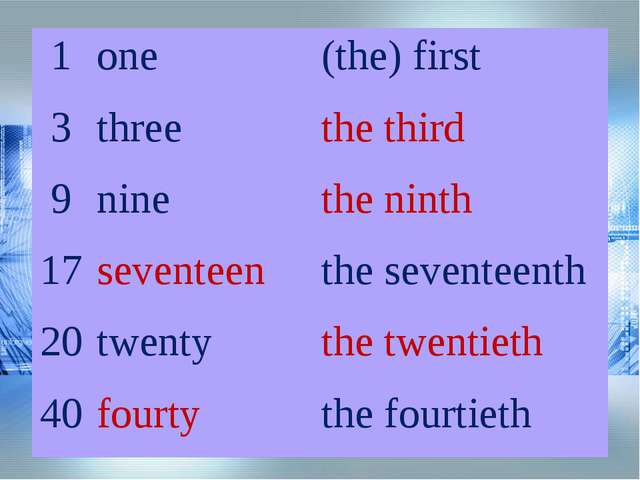 1one(the) first 3threethe third 9ninethe ninth 17seventeenthe sevente...