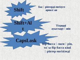 Shift CapsLosk Shift+Alt Бас әріптерді енгізуге арналған Тілдерді ауыстыру үш