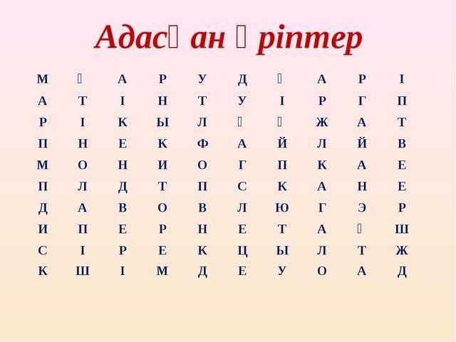 Адасқан әріптер МӘАРУДҚАРІ АТІНТУІРГП РІКЫЛҚҰЖАТ П...