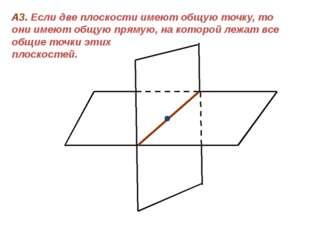 А3. Если две плоскости имеют общую точку, то они имеют общую прямую, на кото
