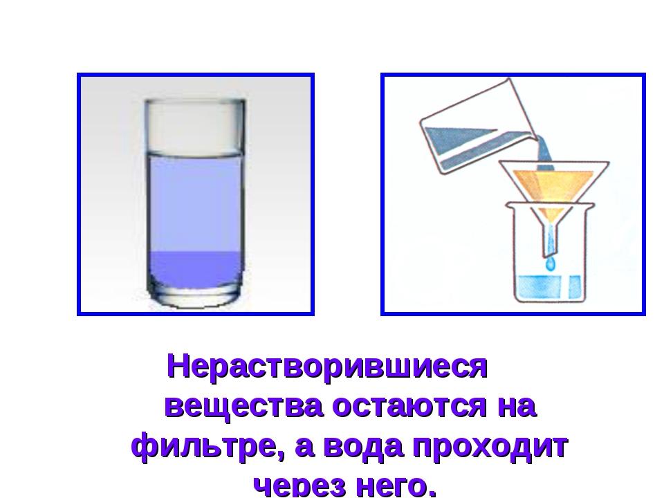 Нерастворившиеся вещества остаются на фильтре, а вода проходит через него.