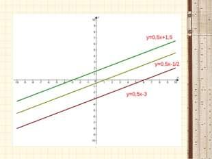 y=0,5x+1,5 y=0,5x-3 y=0,5x-1/2