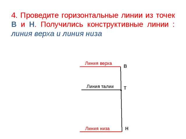 4. Проведите горизонтальные линии из точек В и Н. Получились конструктивные л...