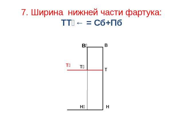 7. Ширина нижней части фартука: ТТ₂← = Сб+Пб Т В Н В₁ Т₁ Н₁ Т₂