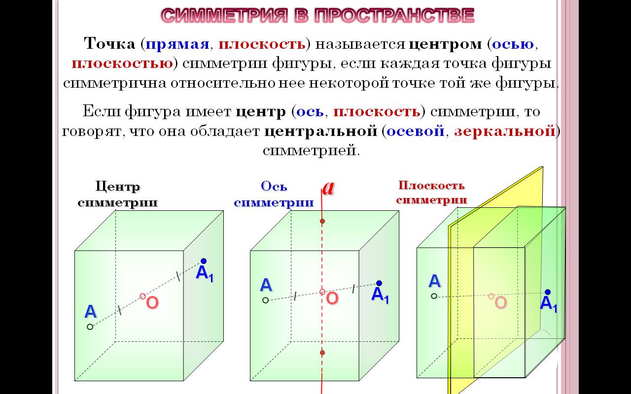 презентации перпендикулярность в пространстве