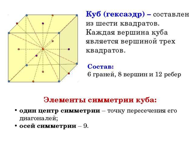 Куб (гексаэдр) – составлен из шести квадратов. Каждая вершина куба является в...