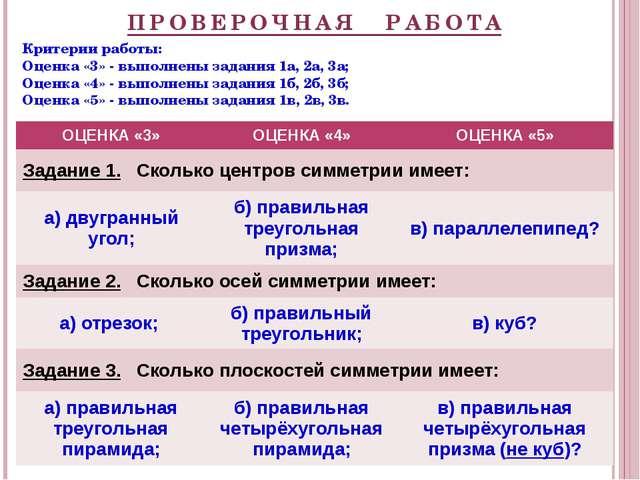 ПРОВЕРОЧНАЯ РАБОТА Критерии работы: Оценка «3» - выполнены задания 1а, 2а, 3а...