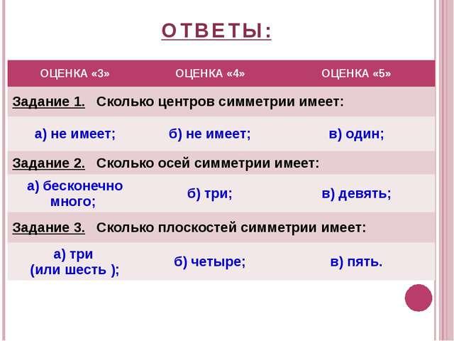 ОТВЕТЫ: ОЦЕНКА «3» ОЦЕНКА «4» ОЦЕНКА «5» Задание1.Сколько центров симметрии и...