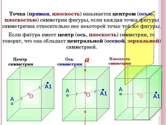 Центр симметрии Плоскость симметрии Точка (прямая, плоскость) называется цен...