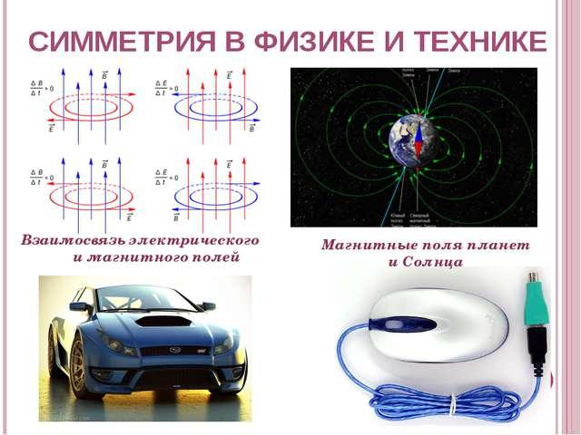 СИММЕТРИЯ В ФИЗИКЕ И ТЕХНИКЕ Взаимосвязь электрического и магнитного полей Ма...