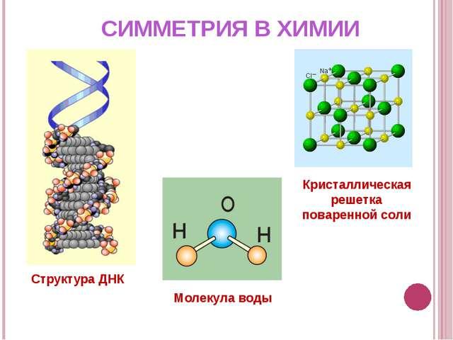 СИММЕТРИЯ В ХИМИИ Кристаллическая решетка поваренной соли Молекула воды Струк...