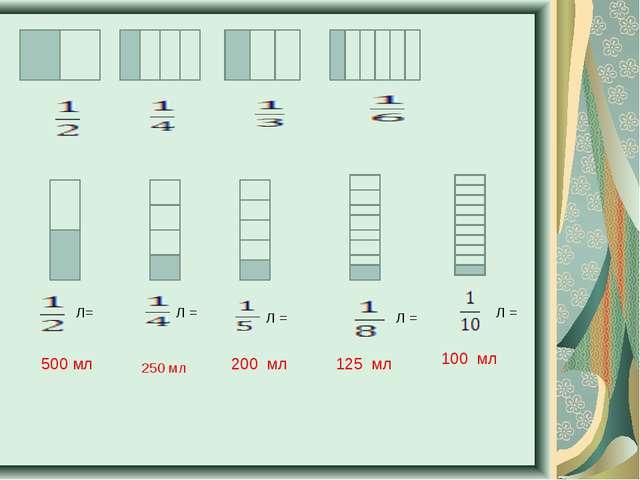 Л= 500 мл Л = 250 мл Л = 200 мл Л = Л = 125 мл 100 мл