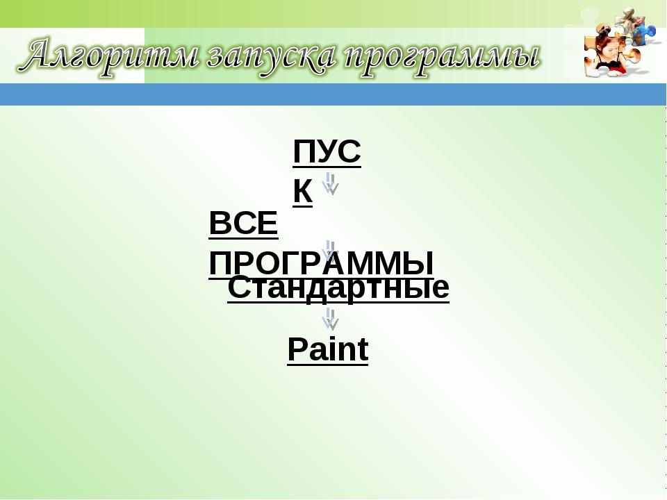 ПУСК ВСЕ ПРОГРАММЫ Стандартные Paint