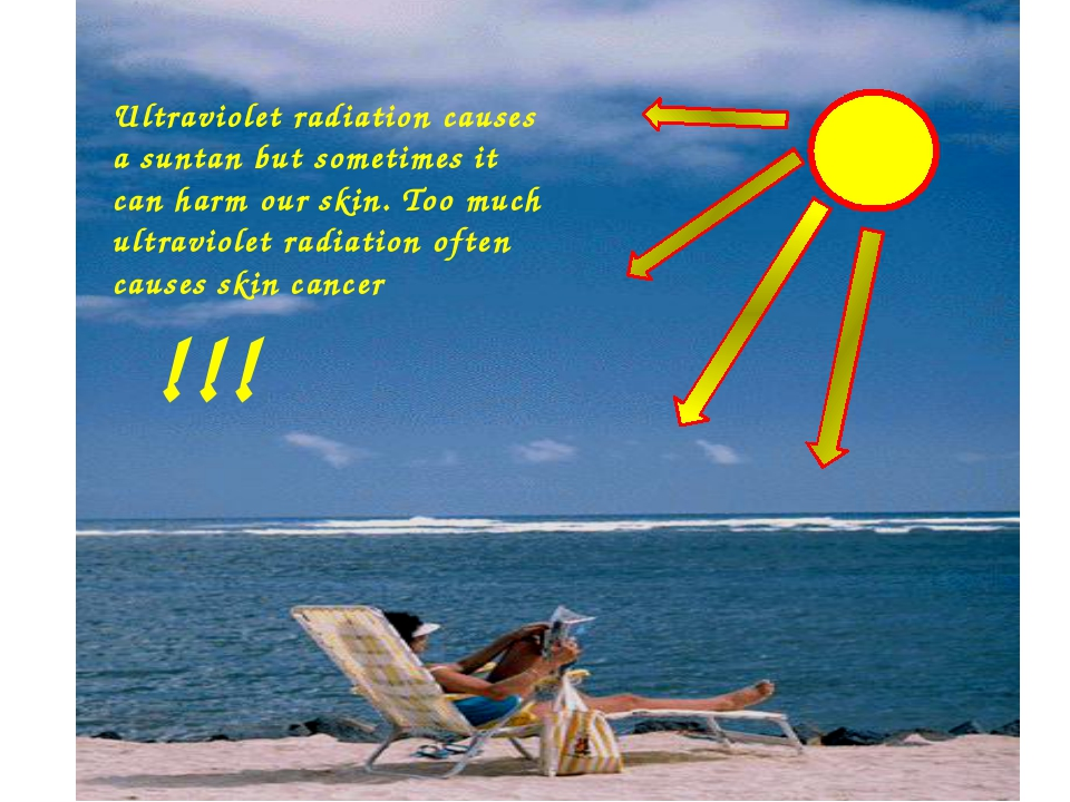 Ultraviolet radiation causes a suntan but sometimes it can harm our skin. Too...