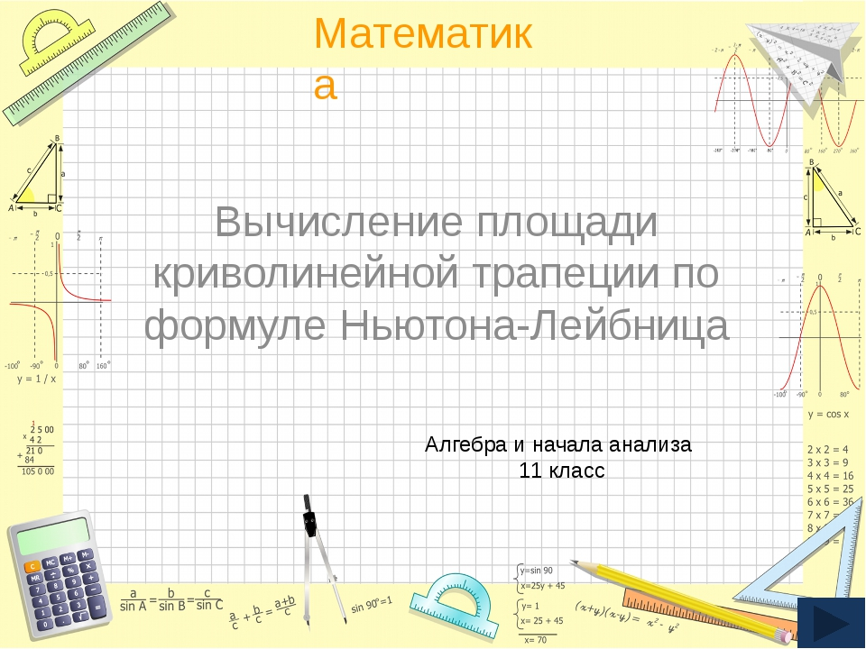 Вычисление площади криволинейной трапеции по формуле Ньютона-Лейбница Алгебр...