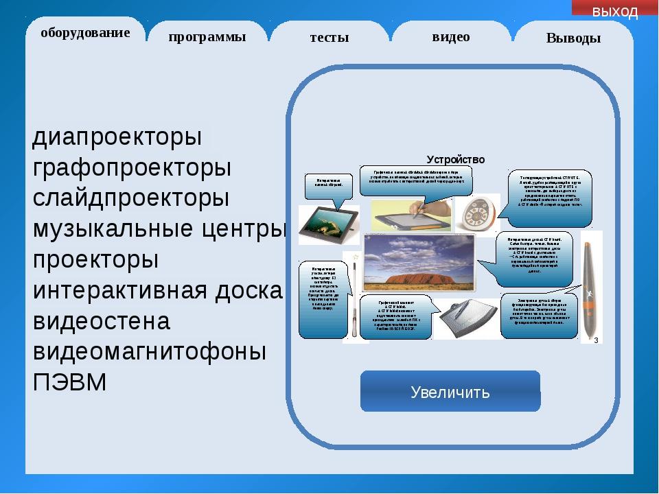 диапроекторы графопроекторы слайдпроекторы музыкальные центры проекторы интер...