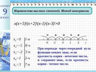 х(х+5)8(х+2)3(х-1)2(х-3)7>0 х1=0 1-н х2=-5 8-ч х3=-2 3-н х4=1 2-ч х5=3 7-н -5