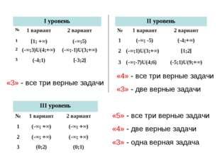 «4» - все три верные задачи «3» - две верные задачи «3» - все три верные зада