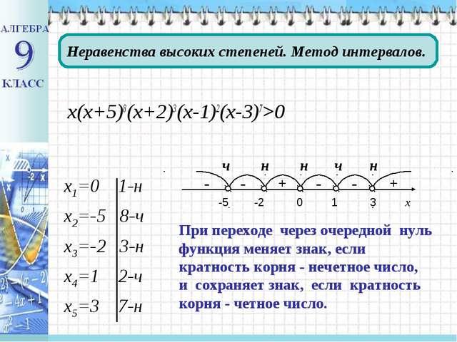 х(х+5)8(х+2)3(х-1)2(х-3)7>0 х1=0 1-н х2=-5 8-ч х3=-2 3-н х4=1 2-ч х5=3 7-н -5...