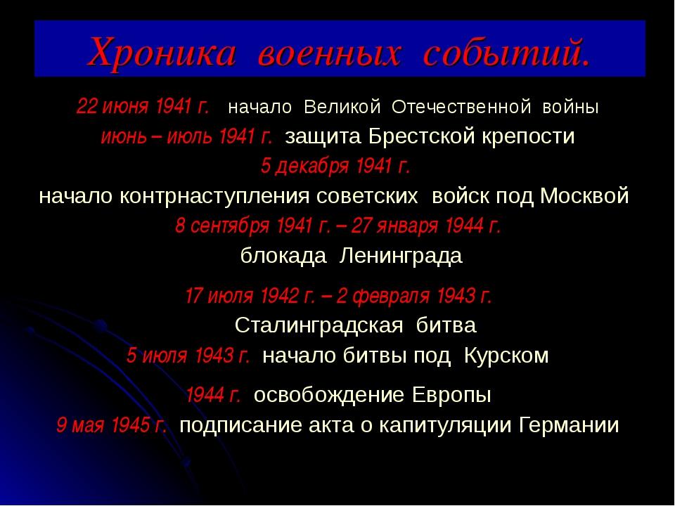 Хроника военных событий. 22 июня 1941 г. начало Великой Отечественной войны и...