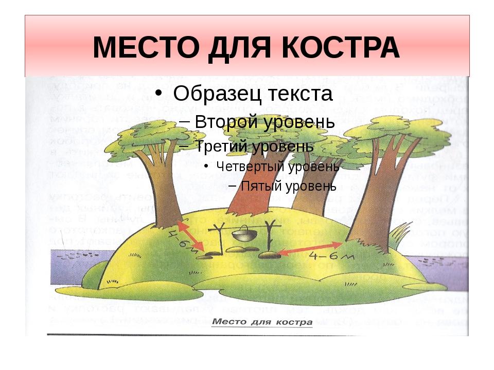 МЕСТО ДЛЯ КОСТРА