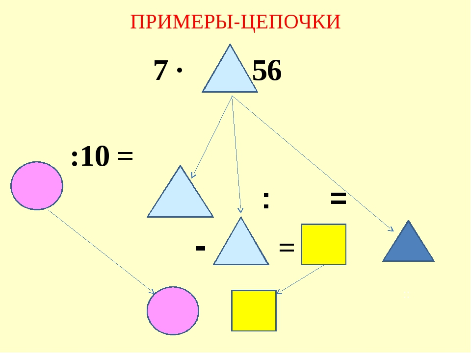 ПРИМЕРЫ-ЦЕПОЧКИ 7 · = 56 :10 = : = - = ? ::