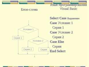 Блок-схемаЯзык программирования Visual Basic Select Case Выражение Case Ус