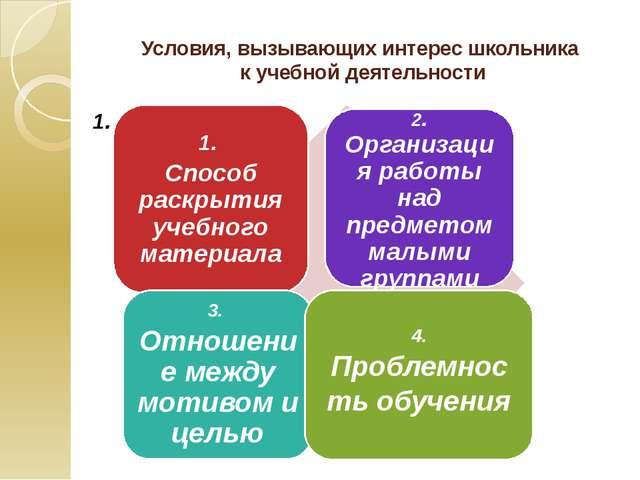 Условия, вызывающих интерес школьника к учебной деятельности