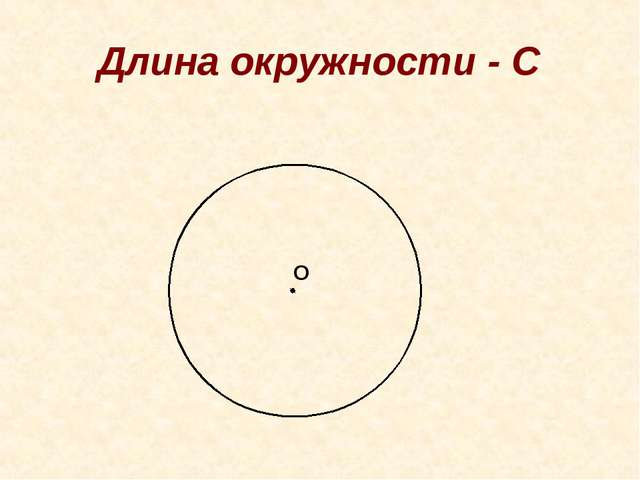 Длина окружности - С О