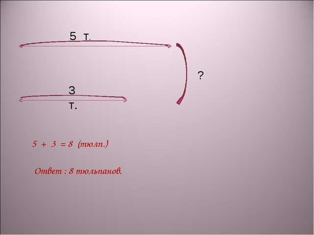 5 т. 3 т. ? 5 + 3 = 8 (тюлп.) Ответ : 8 тюльпанов.