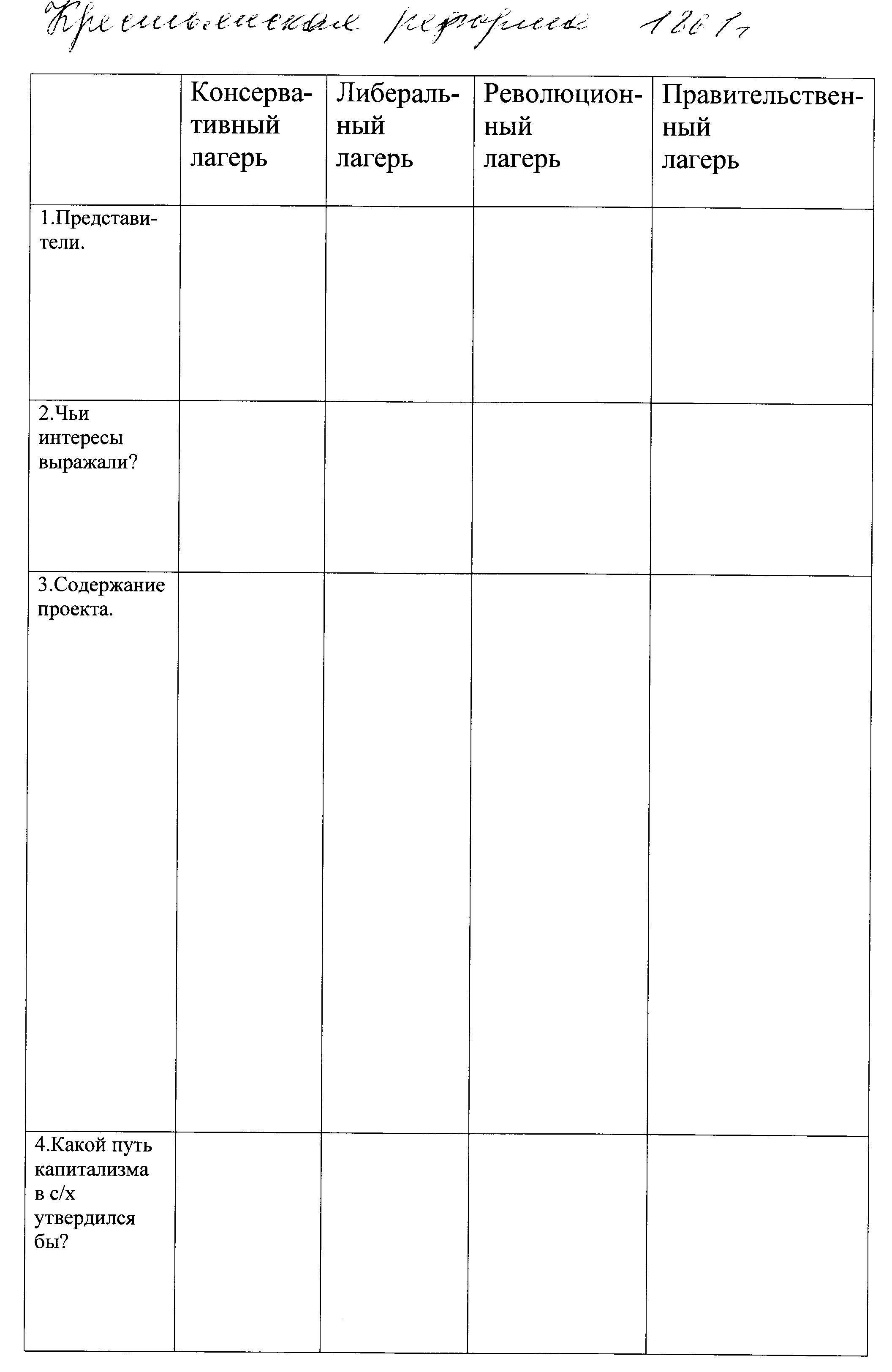 G:\Аттестация 2013\Таблица различных проектов.jpg
