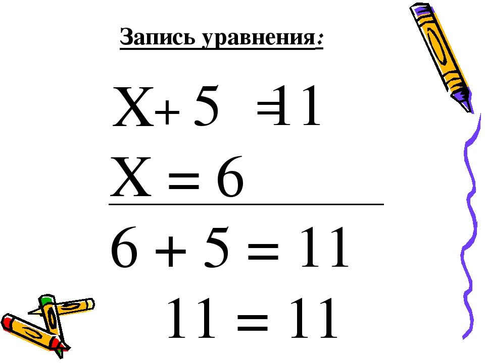 + 5 11 Х = 6 6 + 5 = 11 11 = 11 Запись уравнения: = Х
