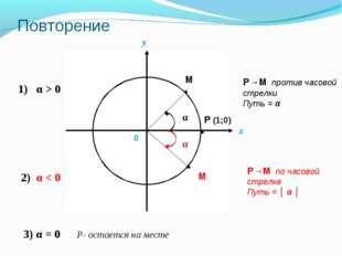 Повторение α α М М Р (1;0) x y 0 1) α > 0 2) α < 0 Р→М против часовой стрелки