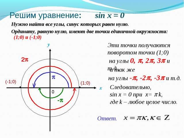 Решим уравнение: sin x = 0 Нужно найти все углы, синус которых равен нулю. x...