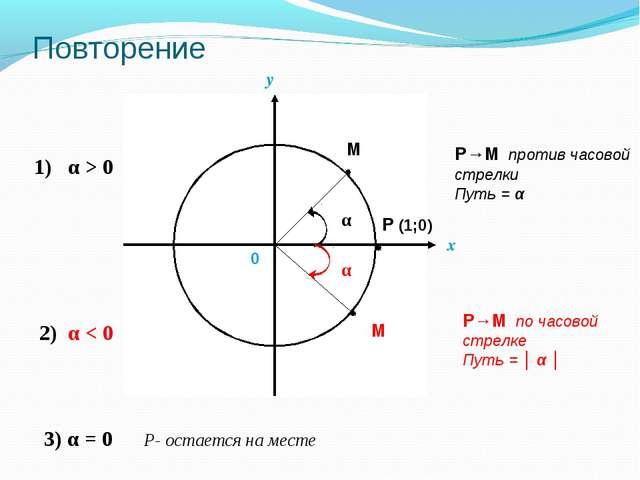 Повторение α α М М Р (1;0) x y 0 1) α > 0 2) α < 0 Р→М против часовой стрелки...