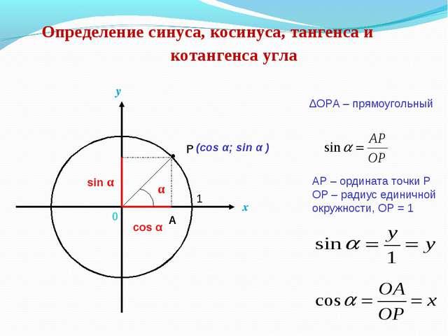 Определение синуса, косинуса, тангенса и x y α sin α cos α 1 0 (cos α; sin α...
