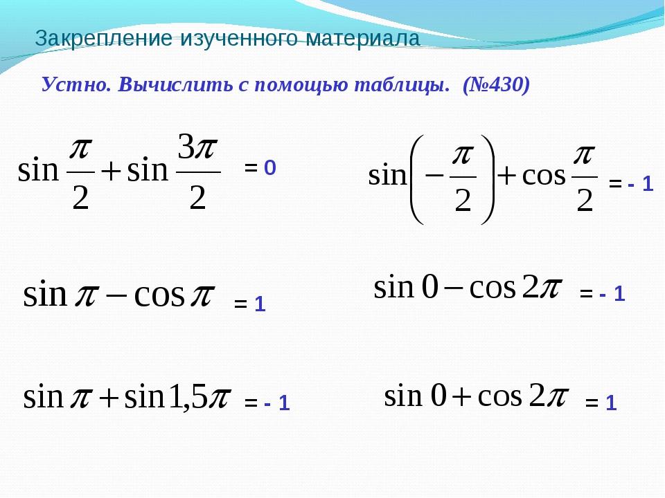 Закрепление изученного материала Устно. Вычислить с помощью таблицы. (№430) =...